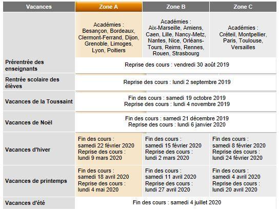 Calendrier Scolaire 2019 Et 2020 Pdf.Calendrier Scolaire 2019 2020 College Albert Jacquard